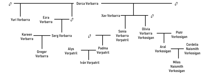 Vorkosigan_1
